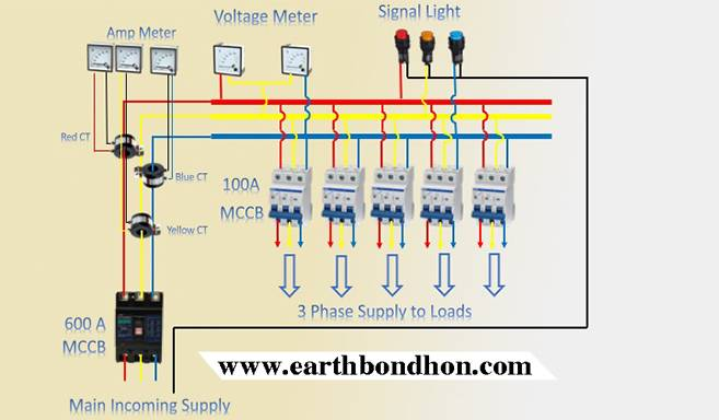 3 Phase Distribution Board Wiring Diagram  U2013 Earth Bondhon