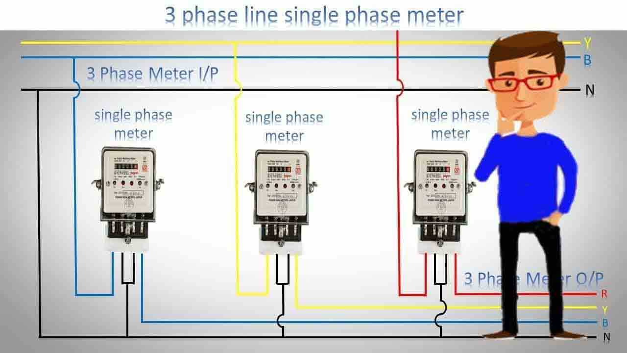 Single Phase Meter Wiring Diagram - Lp530 Led Wiring Harness for Wiring  Diagram Schematics [ 720 x 1280 Pixel ]