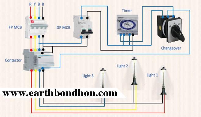 3 phase pole lighting wiring – earth bondhon