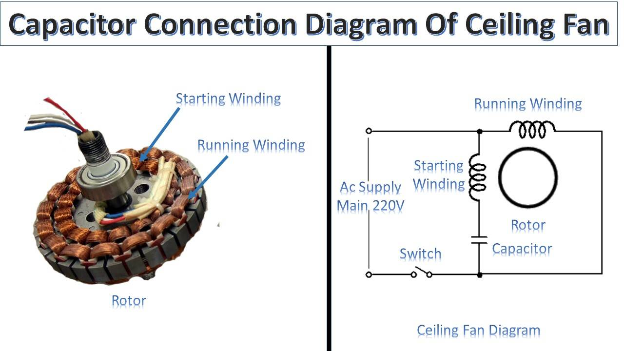 Capacitor Connection Of Ceiling Fan | Earth Bondhon on