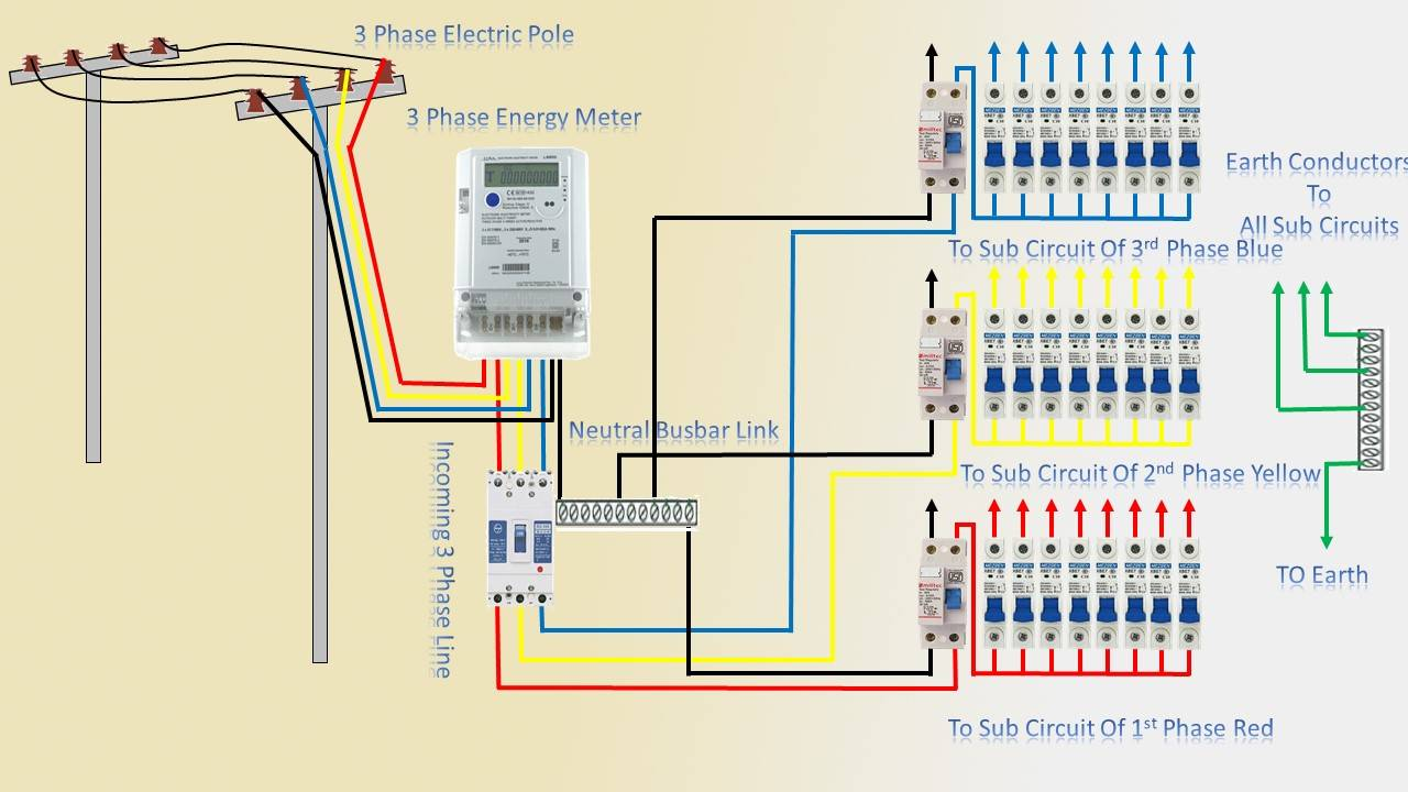 House Wiring Diagram 3 Phase 2007 Ford Edge Engine Details And Diagrams Plymouthx Deco Doe5 Decorresine It