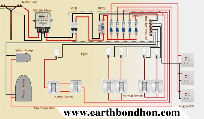 full house wiring diagram using single phase line – earth