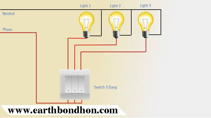 diagram 2 gang 3 phase wiring diagram full version hd