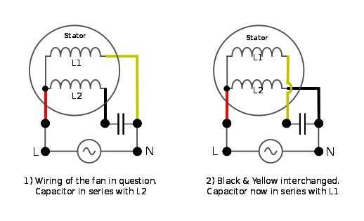 Ceiling Fan Forward Or Reverse Running Earth Bondhon