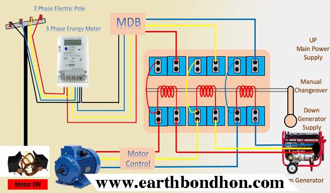 How To Use 3 Phase Manual Changeover Switch Earth Bondhon