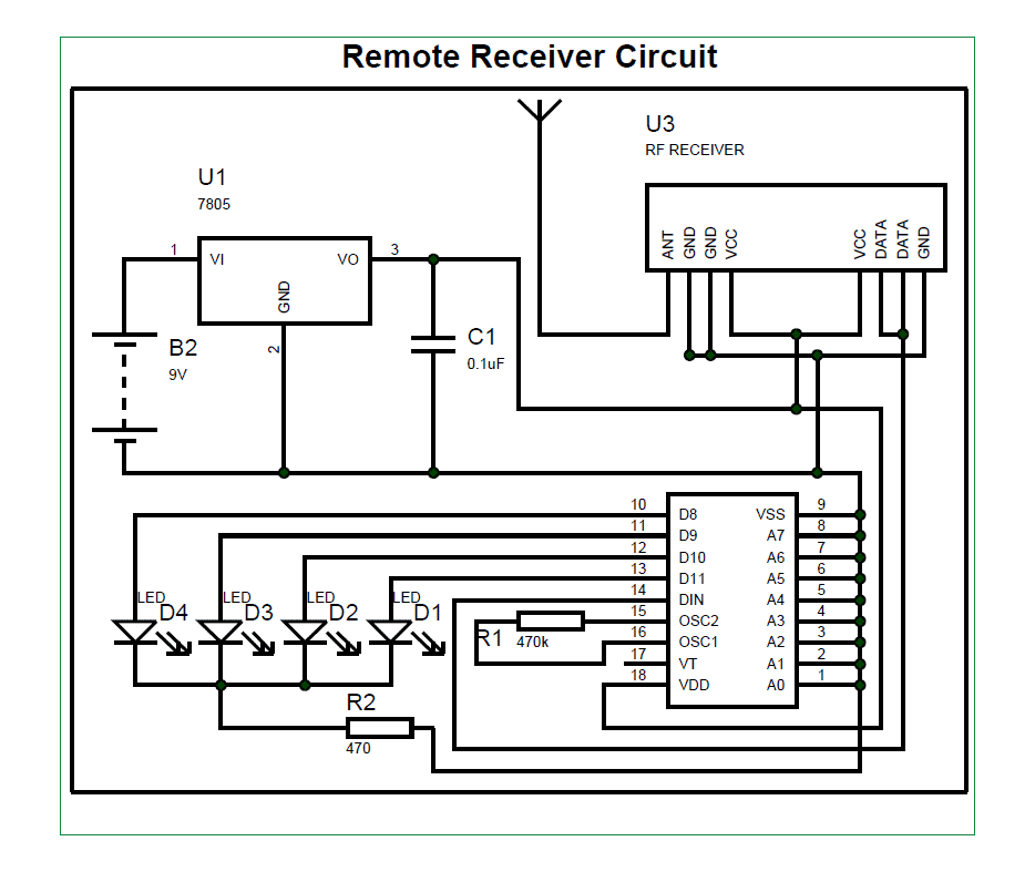 Rf Transmitter Receiver  U2013 Earth Bondhon