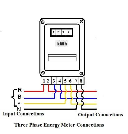 Super Wiring Diagram Of Single Phase Kwh Meter Basic Electronics Wiring Wiring 101 Ponolaxxcnl