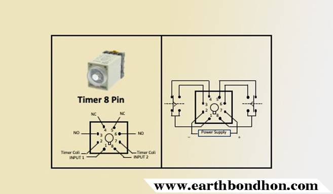 timer wiring pin diagram timer testing wiring diagram     earth bondhon  timer testing wiring diagram     earth