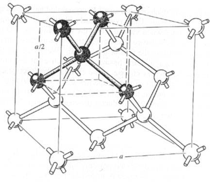 Solid State Structures