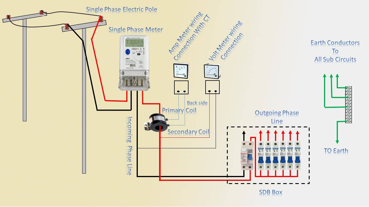 Wiring Diagrams Also Single Phase Transformer Wiring Diagram On 3