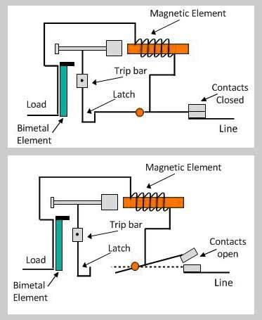 Sensational Difference Between Mcb Mccb Earth Bondhon Wiring Digital Resources Indicompassionincorg