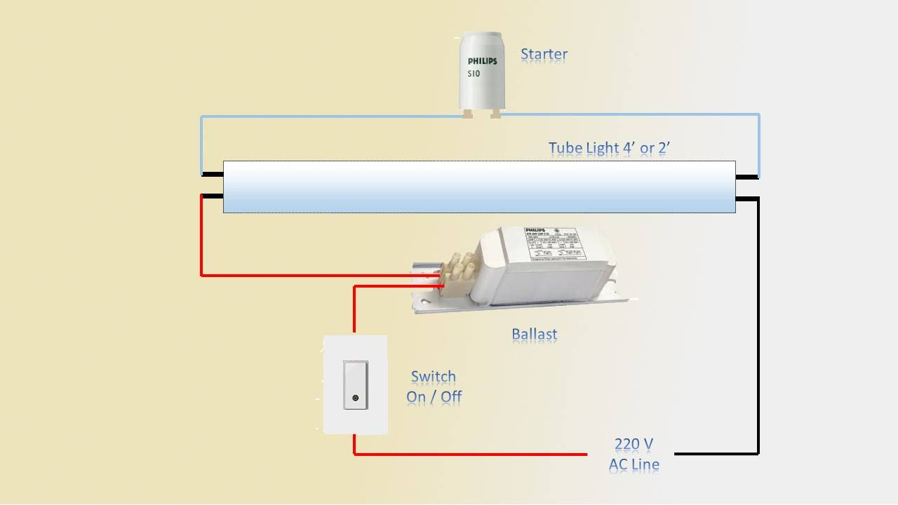 Wiring Diagram Of Tube Light With Electronics Choke